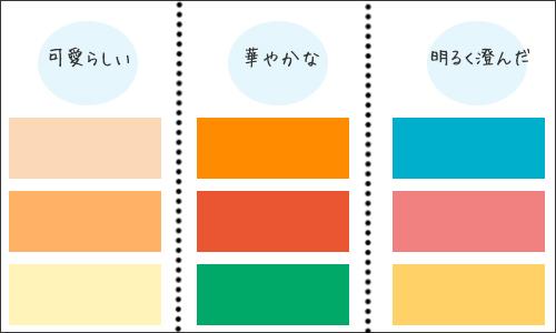 パーソナルカラースプリングに似合う色